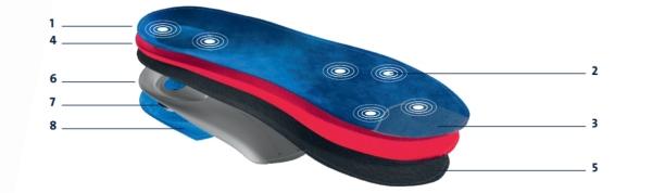 Magnet4Go er den optimale magnetsål fra Magnethjerte